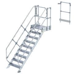 Лестничные модули проходных систем